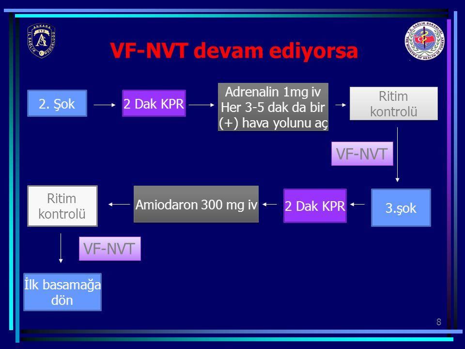 8 VF-NVT devam ediyorsa 2. Şok2 Dak KPR Adrenalin 1mg iv Her 3-5 dak da bir (+) hava yolunu aç Adrenalin 1mg iv Her 3-5 dak da bir (+) hava yolunu aç