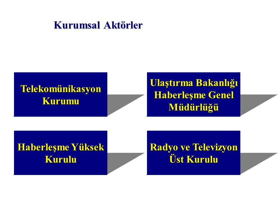 Kurumsal Aktörler TelekomünikasyonKurumu Ulaştırma Bakanlığı Haberleşme Genel Müdürlüğü Radyo ve Televizyon Üst Kurulu Haberleşme Yüksek Kurulu