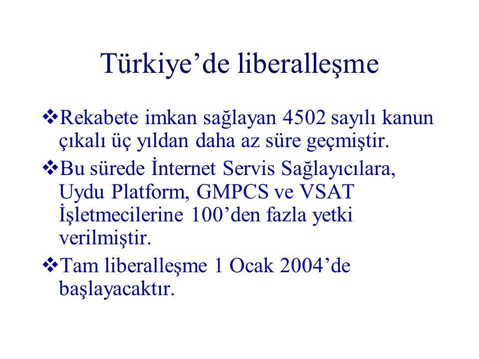 Türkiye'de liberalleşme  Rekabete imkan sağlayan 4502 sayılı kanun çıkalı üç yıldan daha az süre geçmiştir.  Bu sürede İnternet Servis Sağlayıcılara