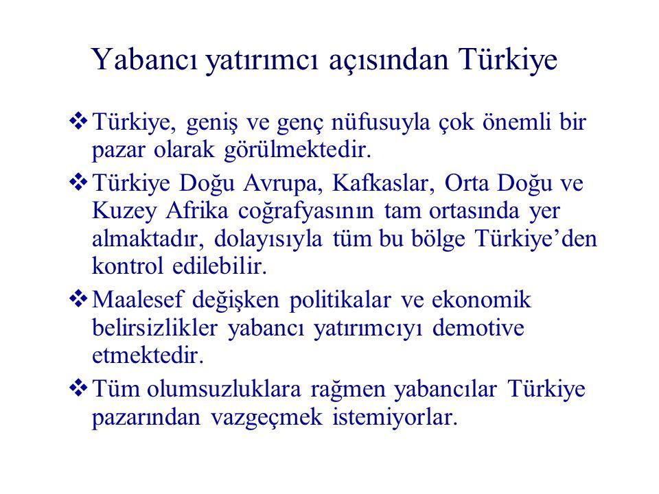 Yabancı yatırımcı açısından Türkiye  Türkiye, geniş ve genç nüfusuyla çok önemli bir pazar olarak görülmektedir.  Türkiye Doğu Avrupa, Kafkaslar, Or