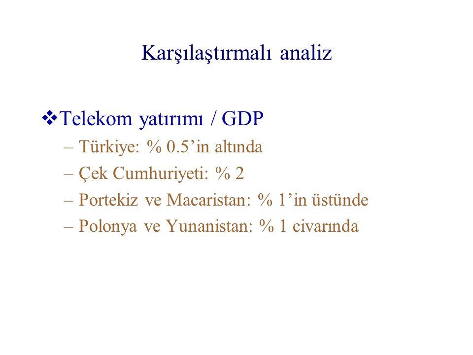  Telekom yatırımı / GDP –Türkiye: % 0.5'in altında –Çek Cumhuriyeti: % 2 –Portekiz ve Macaristan: % 1'in üstünde –Polonya ve Yunanistan: % 1 civarınd