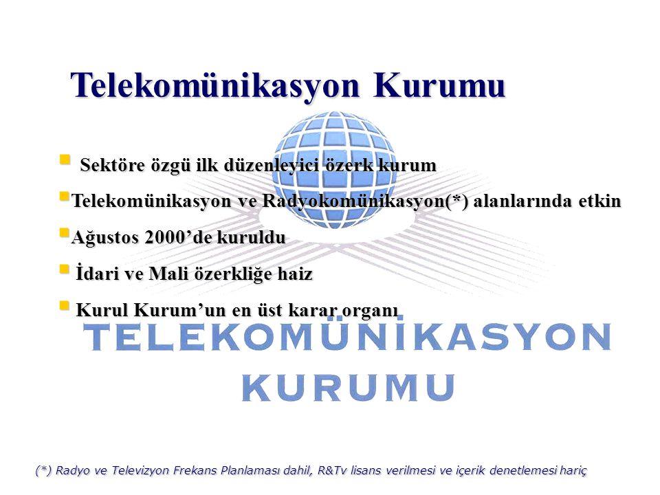  Sektöre özgü ilk düzenleyici özerk kurum  Telekomünikasyon ve Radyokomünikasyon(*) alanlarında etkin  Ağustos 2000'de kuruldu  İdari ve Mali özer