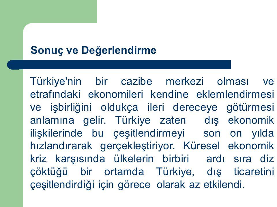 Sonuç ve Değerlendirme Türkiye nin bir cazibe merkezi olması ve etrafındaki ekonomileri kendine eklemlendirmesi ve işbirliğini oldukça ileri dereceye götürmesi anlamına gelir.