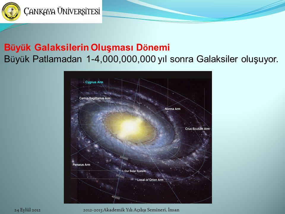 B ü y ü k Galaksilerin Oluşması D ö nemi B ü y ü k Patlamadan 1-4,000,000,000 yıl sonra Galaksiler oluşuyor. 24 Eylül 20122012-2013 Akademik Yılı Açıl