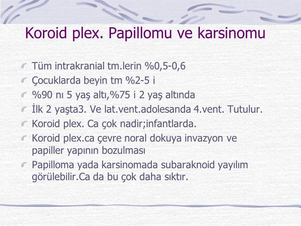 Koroid plex. Papillomu ve karsinomu Tüm intrakranial tm.lerin %0,5-0,6 Çocuklarda beyin tm %2-5 i %90 nı 5 yaş altı,%75 i 2 yaş altında İlk 2 yaşta3.