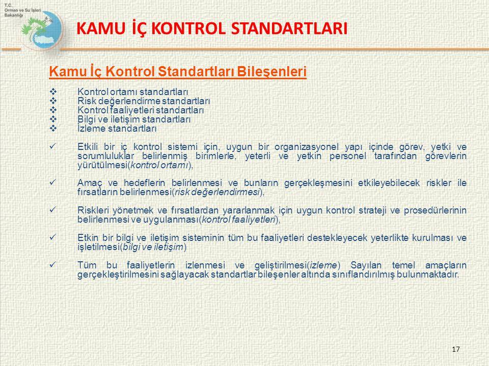 17 Kamu İç Kontrol Standartları Bileşenleri  Kontrol ortamı standartları  Risk değerlendirme standartları  Kontrol faaliyetleri standartları  Bilg