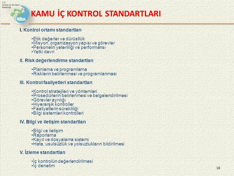 18 I. Kontrol ortamı standartları Etik değerler ve dürüstlük Misyon, organizasyon yapısı ve görevler Personelin yeterliliği ve performansı Yetki devri