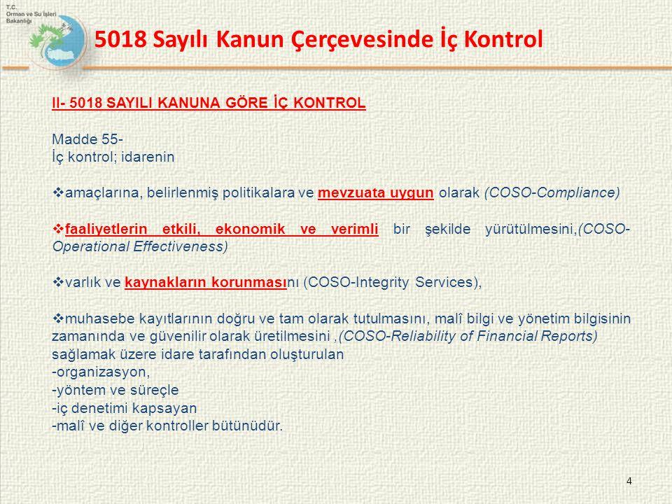 4 II- 5018 SAYILI KANUNA GÖRE İÇ KONTROL Madde 55- İç kontrol; idarenin  amaçlarına, belirlenmiş politikalara ve mevzuata uygun olarak (COSO-Complian