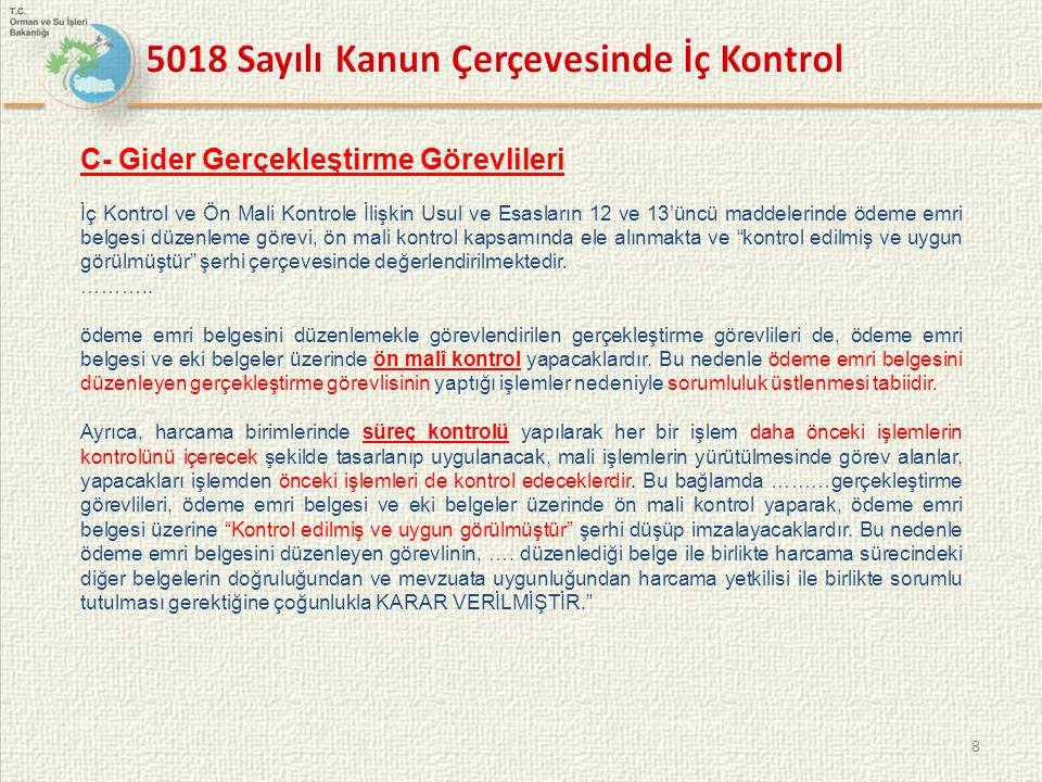 C- Gider Gerçekleştirme Görevlileri İç Kontrol ve Ön Mali Kontrole İlişkin Usul ve Esasların 12 ve 13'üncü maddelerinde ödeme emri belgesi düzenleme g