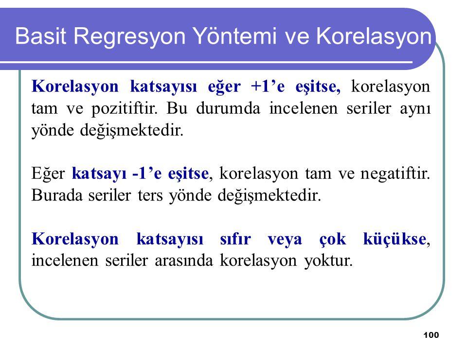 100 Basit Regresyon Yöntemi ve Korelasyon Korelasyon katsayısı eğer +1'e eşitse, korelasyon tam ve pozitiftir. Bu durumda incelenen seriler aynı yönde