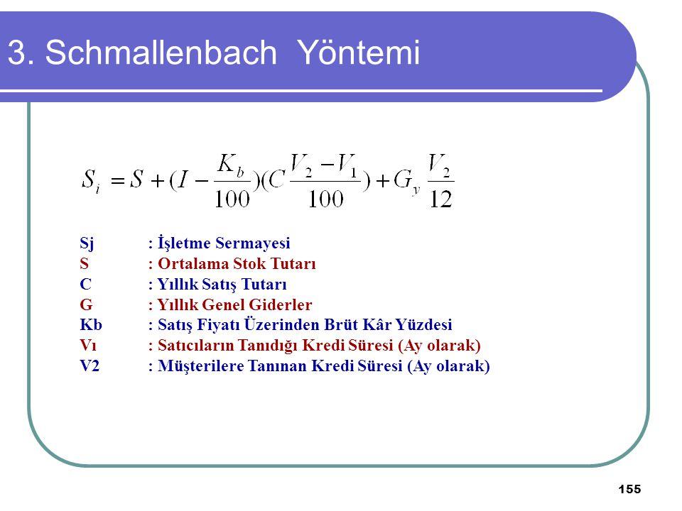 155 3. Schmallenbach Yöntemi Sj: İşletme Sermayesi S: Ortalama Stok Tutarı C: Yıllık Satış Tutarı G: Yıllık Genel Giderler Kb: Satış Fiyatı Üzerinden