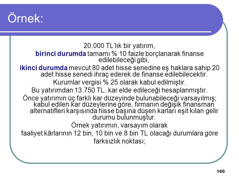 160 Örnek: 20.000 TL'lık bir yatırım, birinci durumda tamamı % 10 faizle borçlanarak finanse edilebileceği gibi, ikinci durumda mevcut 80 adet hisse s