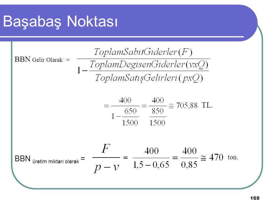 169 Başabaş Noktası BBN Gelir Olarak = BBN üretim miktarı olarak = TL. = ton.