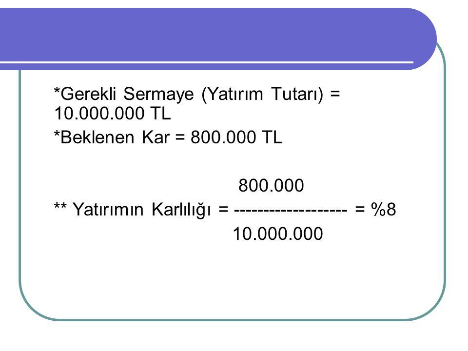 *Gerekli Sermaye (Yatırım Tutarı) = 10.000.000 TL *Beklenen Kar = 800.000 TL 800.000 ** Yatırımın Karlılığı = ------------------- = %8 10.000.000