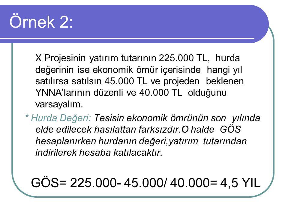 Örnek 2: X Projesinin yatırım tutarının 225.000 TL, hurda değerinin ise ekonomik ömür içerisinde hangi yıl satılırsa satılsın 45.000 TL ve projeden be