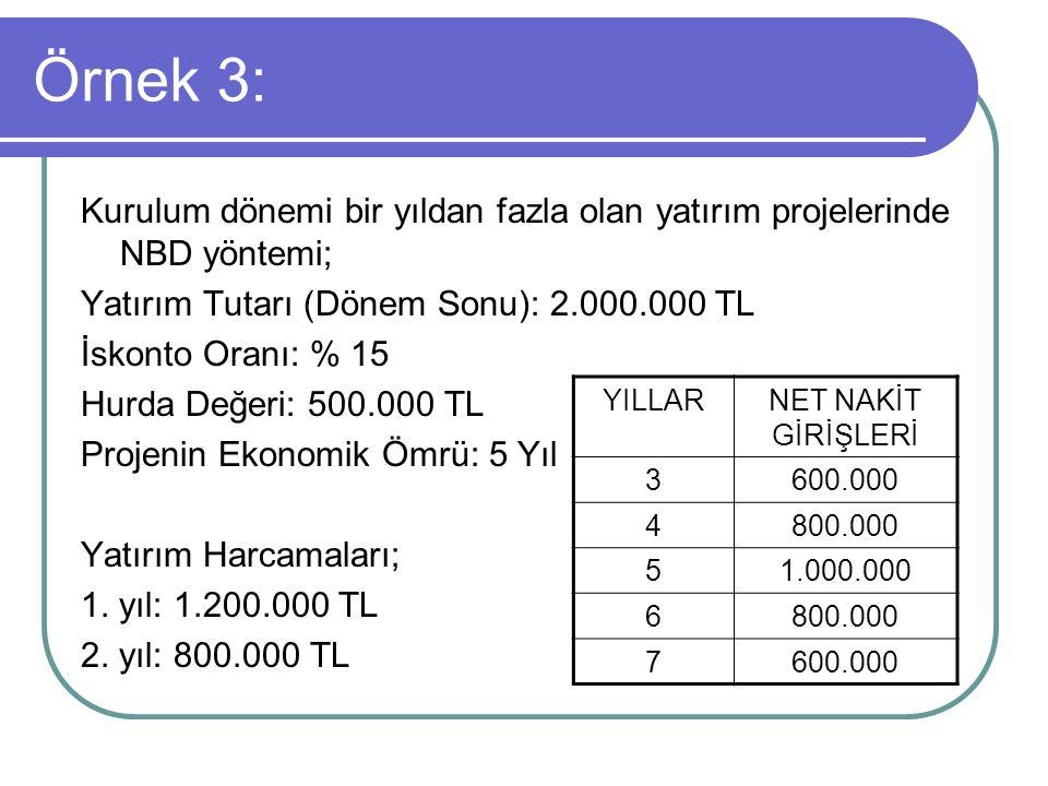 Örnek 3: Kurulum dönemi bir yıldan fazla olan yatırım projelerinde NBD yöntemi; Yatırım Tutarı (Dönem Sonu): 2.000.000 TL İskonto Oranı: % 15 Hurda De