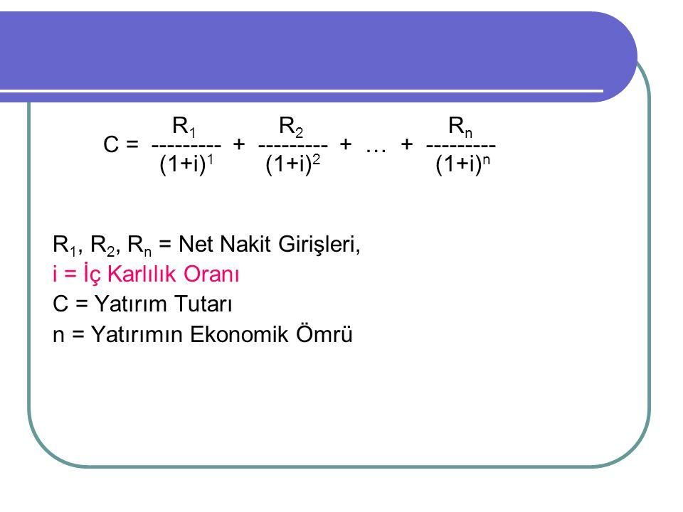 R 1 R 2 R n C = --------- + --------- + … + --------- (1+i) 1 (1+i) 2 (1+i) n R 1, R 2, R n = Net Nakit Girişleri, i = İç Karlılık Oranı C = Yatırım T