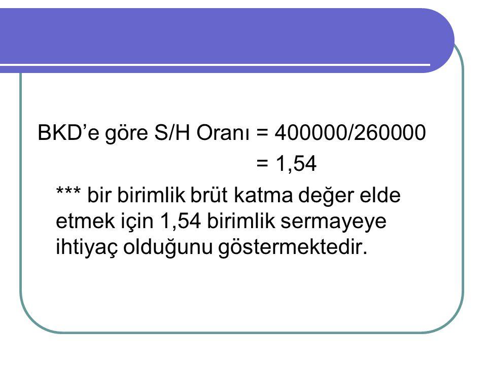BKD'e göre S/H Oranı = 400000/260000 = 1,54 *** bir birimlik brüt katma değer elde etmek için 1,54 birimlik sermayeye ihtiyaç olduğunu göstermektedir.