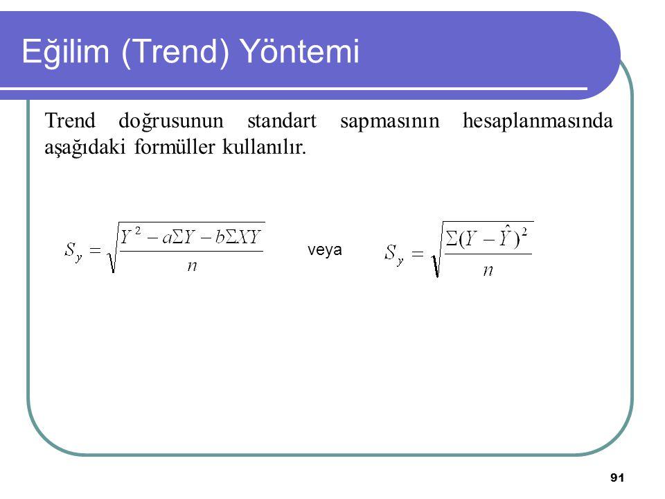 91 Eğilim (Trend) Yöntemi Trend doğrusunun standart sapmasının hesaplanmasında aşağıdaki formüller kullanılır. veya