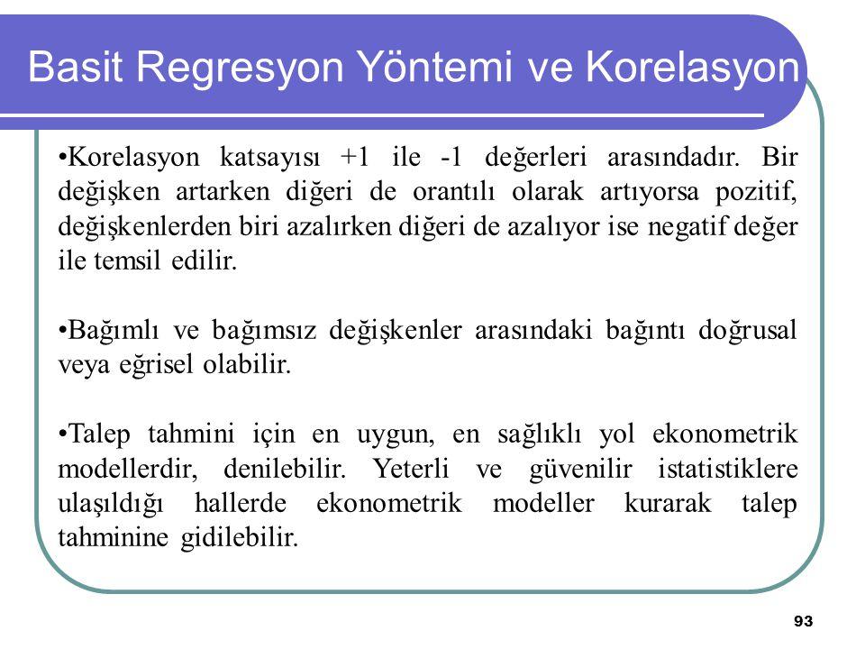 93 Basit Regresyon Yöntemi ve Korelasyon Korelasyon katsayısı +1 ile -1 değerleri arasındadır. Bir değişken artarken diğeri de orantılı olarak artıyor