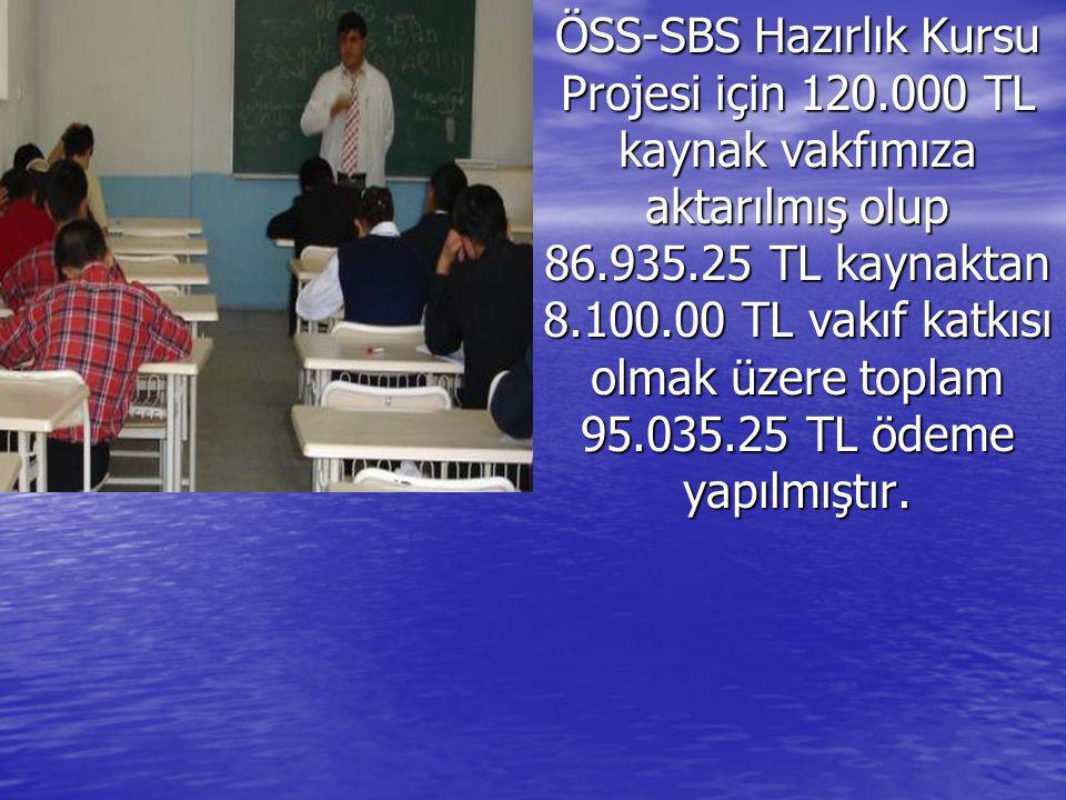 ÖSS-SBS Hazırlık Kursu Projesi için 120.000 TL kaynak vakfımıza aktarılmış olup 86.935.25 TL kaynaktan 8.100.00 TL vakıf katkısı olmak üzere toplam 95
