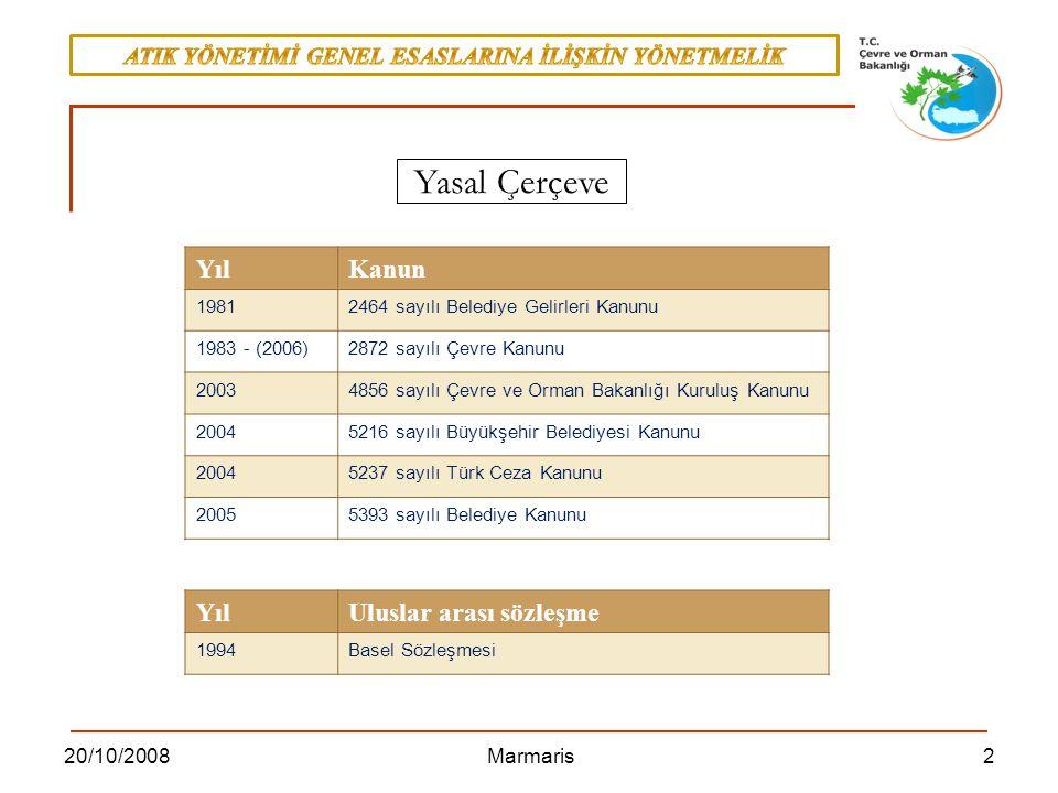 320/10/2008 Marmaris YılYönetmelik 1991Katı Atıkların Kontrolü Yönetmeliği 1993-(2005)Tıbbi Atıkların Kontrolü Yönetmeliği 1995-(2005)Tehlikeli Atıkların Kontrolü Yönetmeliği 2004Atık Pil ve Akümülatörlerin Kontrolü Yönetmeliği 2004Hafriyat Toprağı, İnşaat ve Yıkıntı Atıklarının Kontrolü Yönetmeliği 2004-(2007)Ambalaj Atıklarının Kontrolü Yönetmeliği 2004-(2008)Atık Yağların Kontrolü Yönetmeliği 2005Bitkisel Atık Yağların Kontrolü Yönetmeliği 2006Ömrünü Tamamlamış Lastiklerin Kontrolü Yönetmeliği 2007Poliklorlu Bifenil ve Poliklorlu Terfenillerin Kontrolü Hakkında Yönetmelik 2008EEE'de Tehlikeli Maddelerin Azaltımı Yönetmeliği 2008Atık Yönetimi Genel Esaslarına İlişkin Yönetmelik Yasal Çerçeve