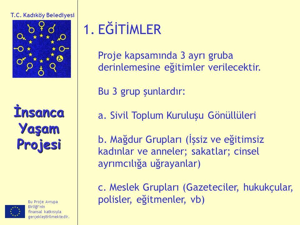 Bu Proje Avrupa Birliği'nin finansal katkısıyla gerçekleştirilmektedir. İnsanca Yaşam Projesi T.C. Kadıköy Belediyesi 1.EĞİTİMLER Proje kapsamında 3 a