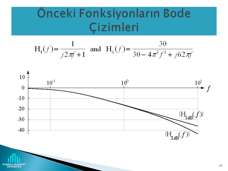 10 Bode diyagramı desibel olarak tanımlanan frekans tepkisinin logaritmik ölçeklenmiş frekans eksenine göre çizilmesidir. Bel (B) bir güç oranının 10