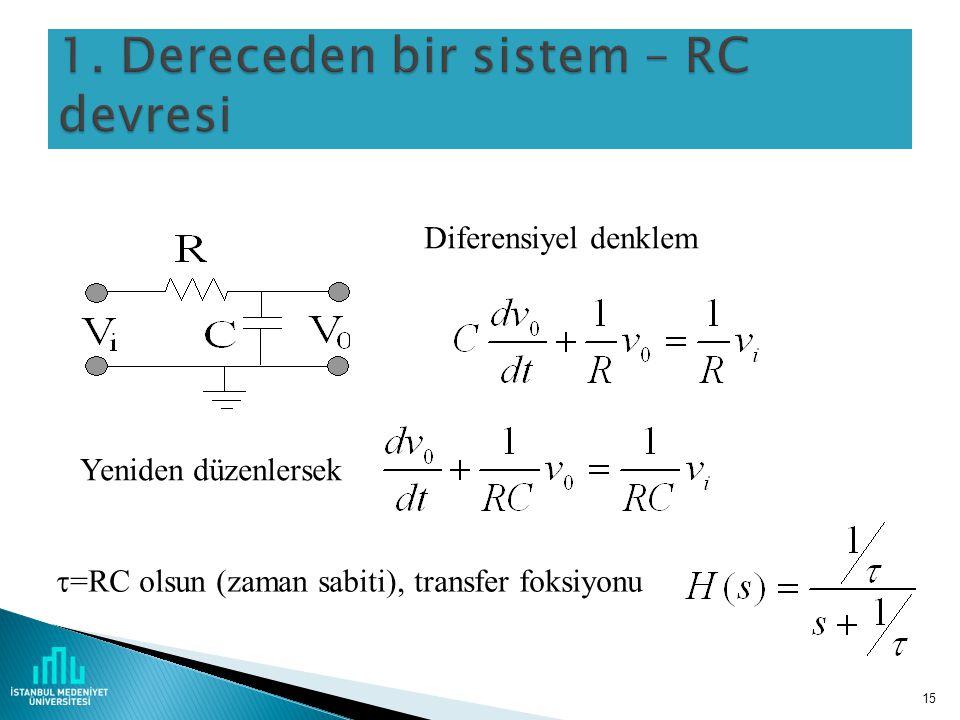 14 Sistem Bode diyagramları birbirine ekli olan basit sistemlerin Bode diyagramlarının eklenmesi ile oluşturulur. Her biri basit bir sistem diyagramıd