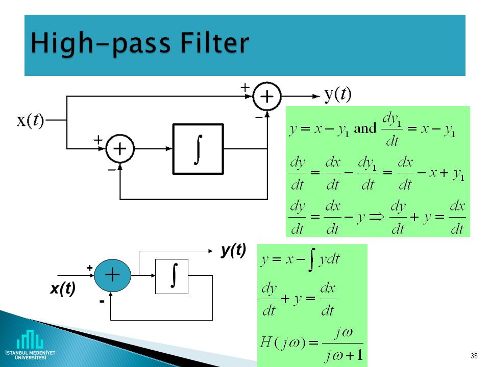 37 An integrator with feedback is a low-pass filter.