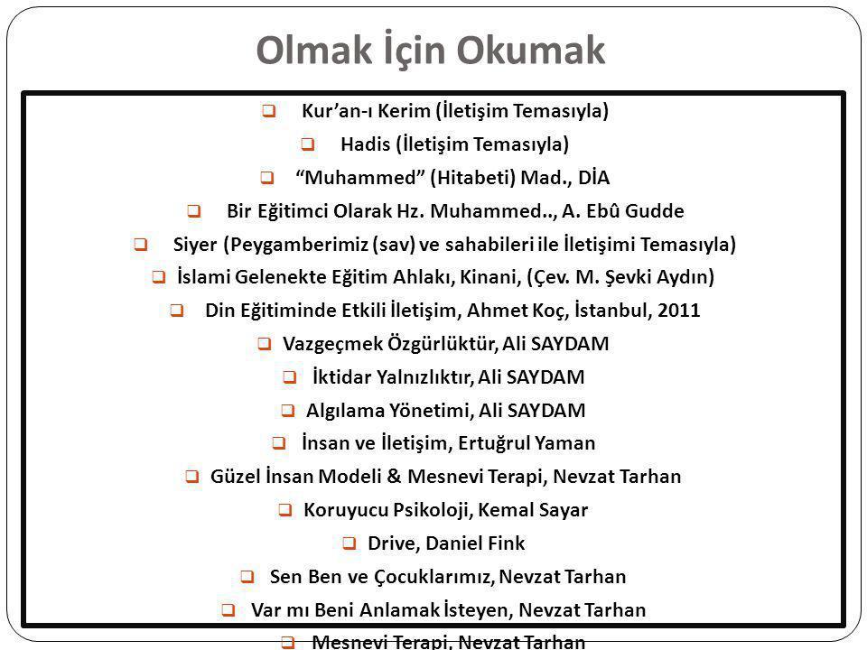 Olmak İçin Okumak  Kur'an-ı Kerim (İletişim Temasıyla)  Hadis (İletişim Temasıyla)  Muhammed (Hitabeti) Mad., DİA  Bir Eğitimci Olarak Hz.