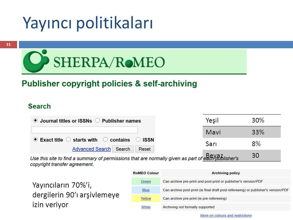 Yayıncı politikaları 11 Yeşil30% Mavi33% Sarı8% Beyaz30 Yayıncıların 70%'i, dergilerin 90'ı arşivlemeye izin veriyor