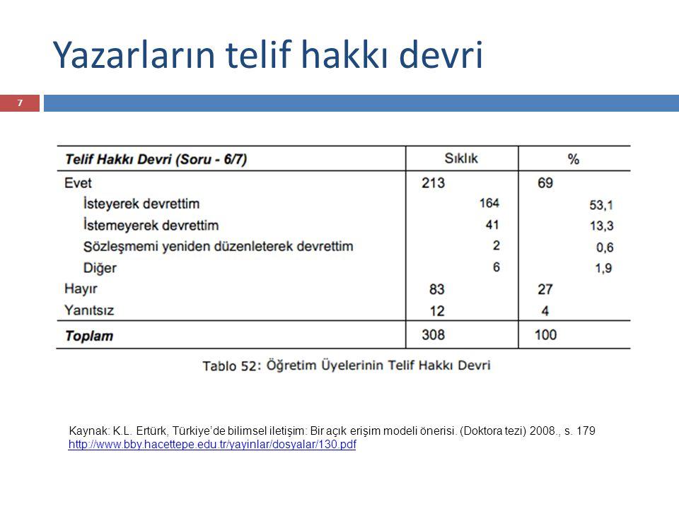 Yazarların telif hakkı devri 7 Kaynak: K.L. Ertürk, Türkiye'de bilimsel iletişim: Bir açık erişim modeli önerisi. (Doktora tezi) 2008., s. 179 http://