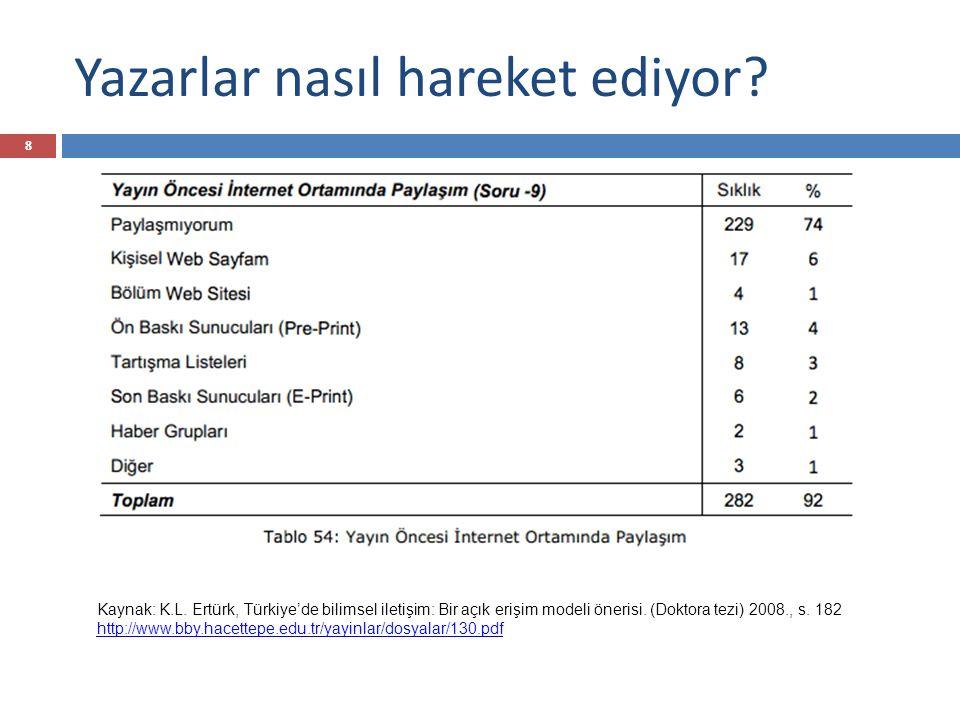 Yazarlar nasıl hareket ediyor? 8 Kaynak: K.L. Ertürk, Türkiye'de bilimsel iletişim: Bir açık erişim modeli önerisi. (Doktora tezi) 2008., s. 182 http: