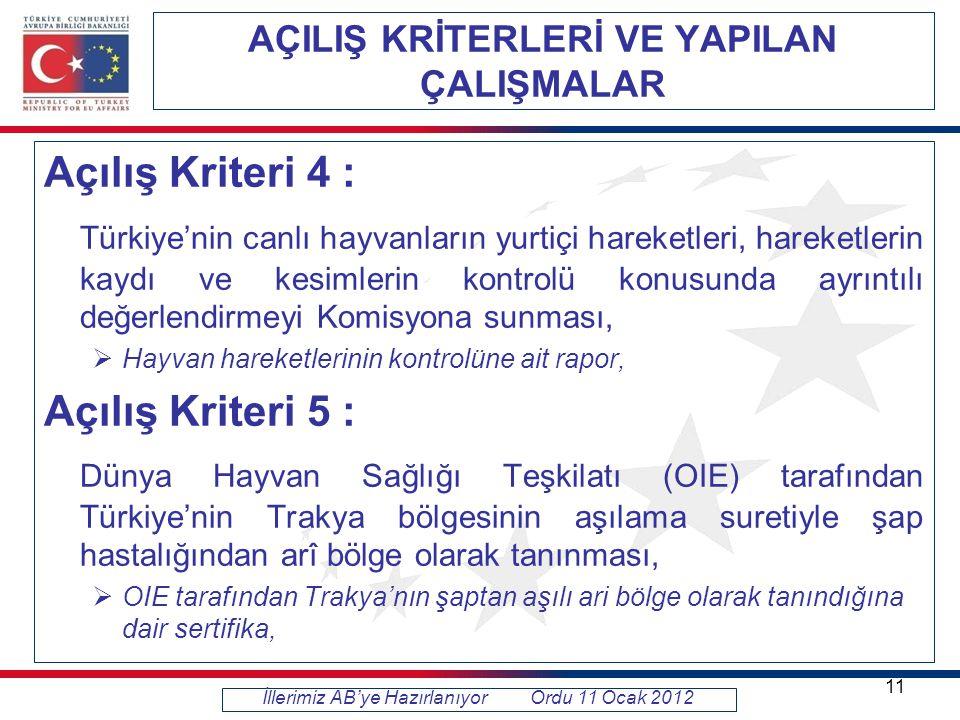 AÇILIŞ KRİTERLERİ VE YAPILAN ÇALIŞMALAR Açılış Kriteri 4 : Türkiye'nin canlı hayvanların yurtiçi hareketleri, hareketlerin kaydı ve kesimlerin kontrolü konusunda ayrıntılı değerlendirmeyi Komisyona sunması,  Hayvan hareketlerinin kontrolüne ait rapor, Açılış Kriteri 5 : Dünya Hayvan Sağlığı Teşkilatı (OIE) tarafından Türkiye'nin Trakya bölgesinin aşılama suretiyle şap hastalığından arî bölge olarak tanınması,  OIE tarafından Trakya'nın şaptan aşılı ari bölge olarak tanındığına dair sertifika, İllerimiz AB'ye Hazırlanıyor Ordu 11 Ocak 2012 11