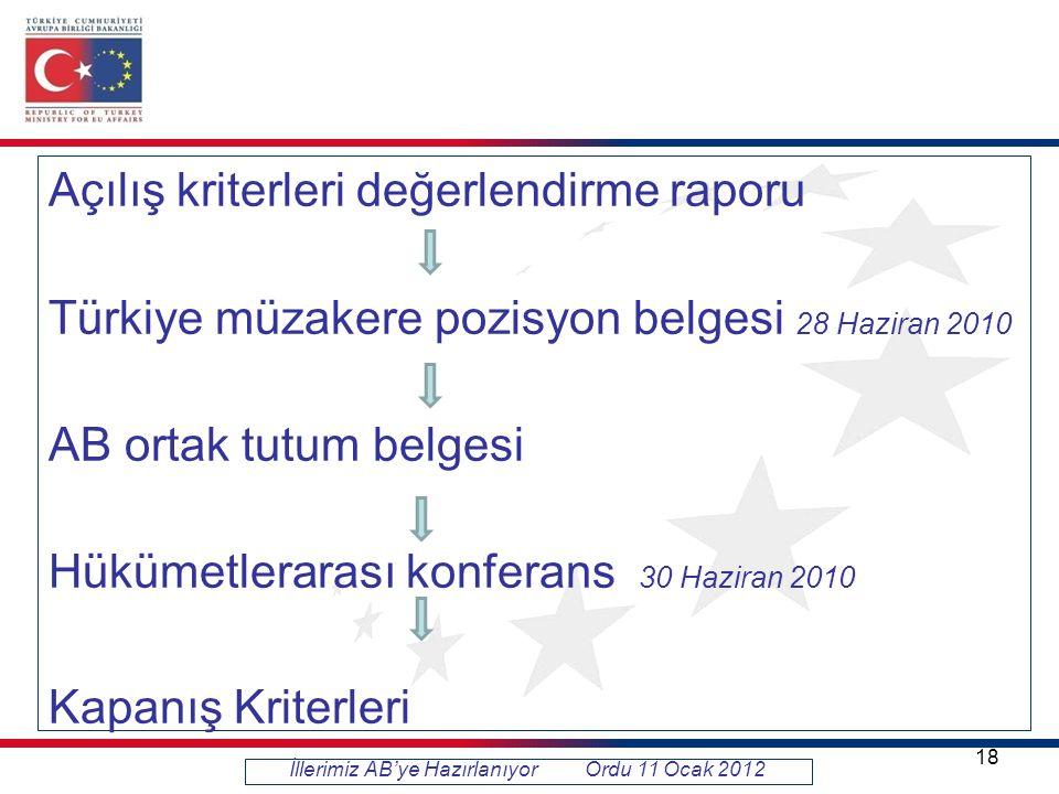 Açılış kriterleri değerlendirme raporu Türkiye müzakere pozisyon belgesi 28 Haziran 2010 AB ortak tutum belgesi Hükümetlerarası konferans 30 Haziran 2010 Kapanış Kriterleri İllerimiz AB'ye Hazırlanıyor Ordu 11 Ocak 2012 18
