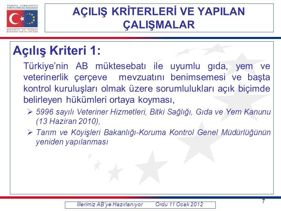 AÇILIŞ KRİTERLERİ VE YAPILAN ÇALIŞMALAR Açılış Kriteri 1: Türkiye'nin AB müktesebatı ile uyumlu gıda, yem ve veterinerlik çerçeve mevzuatını benimsemesi ve başta kontrol kuruluşları olmak üzere sorumlulukları açık biçimde belirleyen hükümleri ortaya koyması,  5996 sayılı Veteriner Hizmetleri, Bitki Sağlığı, Gıda ve Yem Kanunu (13 Haziran 2010),  Tarım ve Köyişleri Bakanlığı-Koruma Kontrol Genel Müdürlüğünün yeniden yapılanması İllerimiz AB'ye Hazırlanıyor Ordu 11 Ocak 2012 7