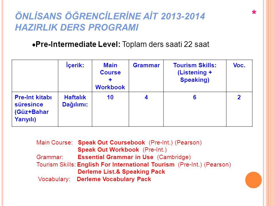 ÖNLİSANS ÖĞRENCİLERİNE AİT 2013-2014 HAZIRLIK DERS PROGRAMI  Pre-Intermediate Level: Toplam ders saati 22 saat İçerik:Main Course + Workbook GrammarT