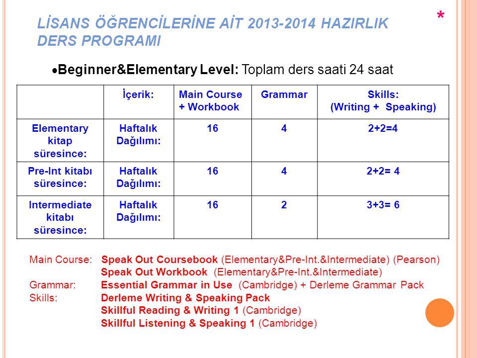 LİSANS ÖĞRENCİLERİNE AİT 2013-2014 HAZIRLIK DERS PROGRAMI  Pre-Intermediate Level: Toplam ders saati 22 saat İçerik:Main Course GrammarSkills: (Reading&Writing + Speaking&Listening) Pre-Int kitabı süresince (Güz Yarıyılı) Haftalık Dağılımı: 1224+4=8 Intermediate kitabı süresince (Bahar yarıyılı) Haftalık Dağılımı: 1224+4=8 Main Course: Speak Out Coursebook (Pre-Int.&Intermediate) (Pearson) Speak Out Workbook (Pre-Int.&Intermediate) Grammar: Essential Grammar in Use (Cambridge) + Derleme Grammar Pack Skills: Skillful Reading & Writing 1 (Cambridge) Skillful Listening & Speaking 1 (Cambridge) Derleme Pack *