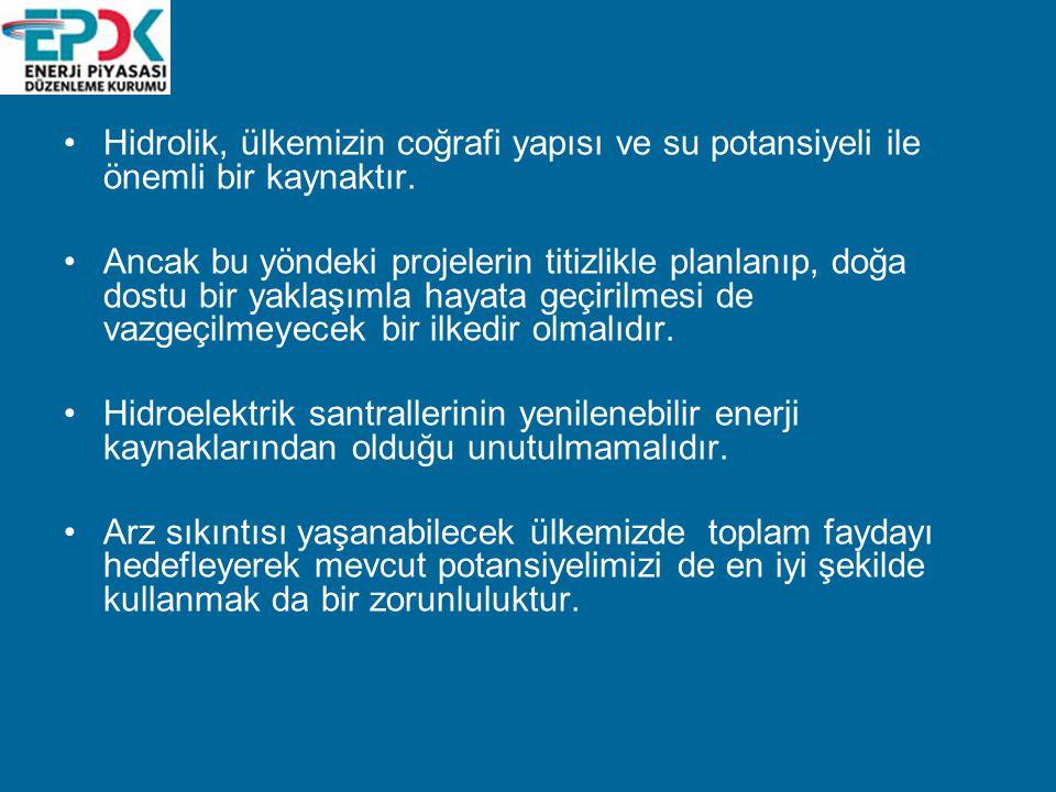 Hidrolik, ülkemizin coğrafi yapısı ve su potansiyeli ile önemli bir kaynaktır.