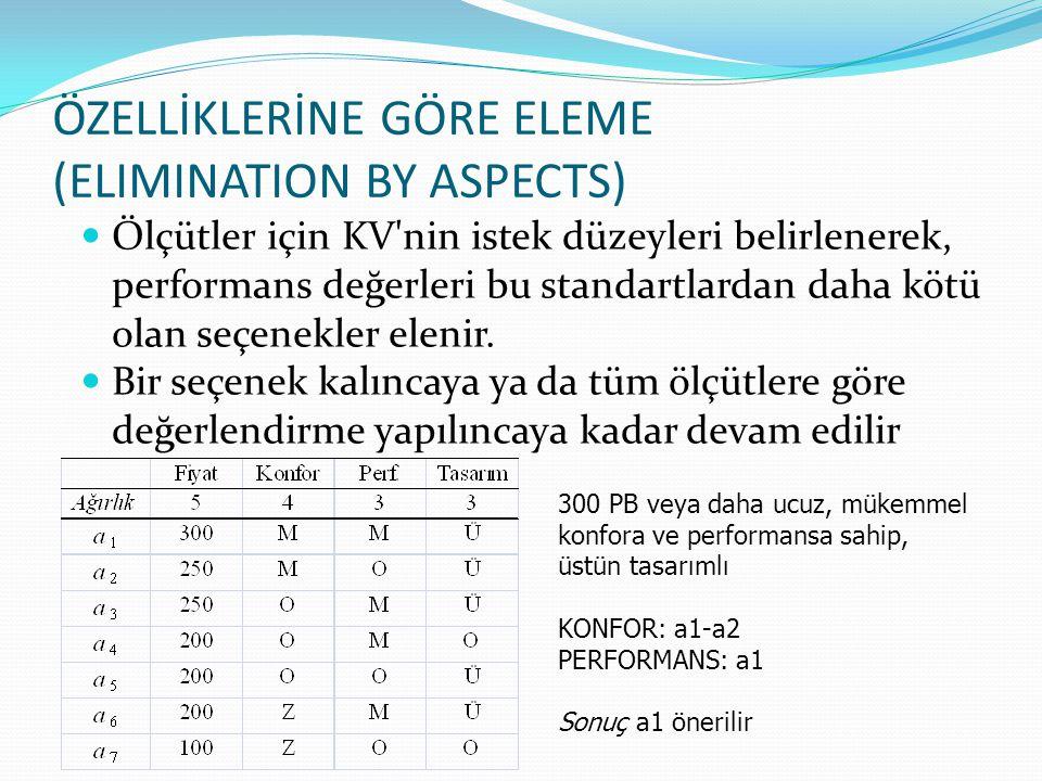 ÖZELLİKLERİNE GÖRE ELEME (ELIMINATION BY ASPECTS) Ölçütler için KV nin istek düzeyleri belirlenerek, performans değerleri bu standartlardan daha kötü olan seçenekler elenir.