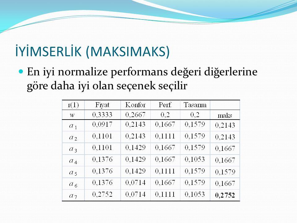 İYİMSERLİK (MAKSIMAKS) En iyi normalize performans değeri diğerlerine göre daha iyi olan seçenek seçilir