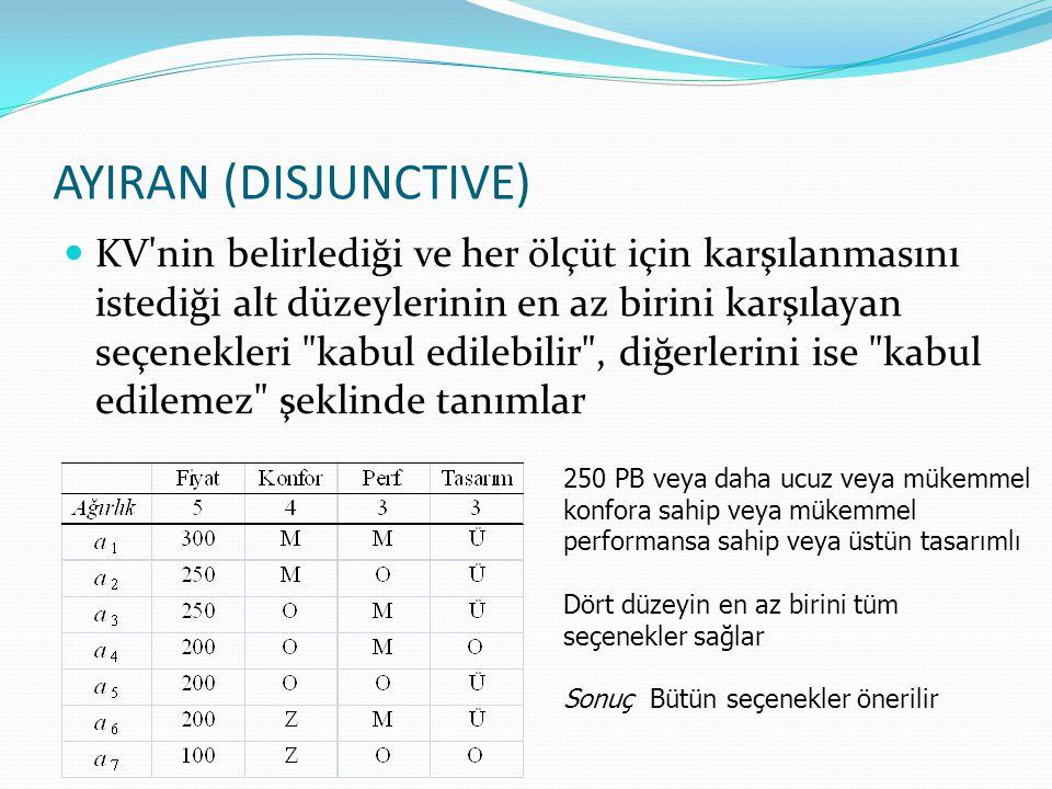 AYIRAN (DISJUNCTIVE) KV'nin belirlediği ve her ölçüt için karşılanmasını istediği alt düzeylerinin en az birini karşılayan seçenekleri