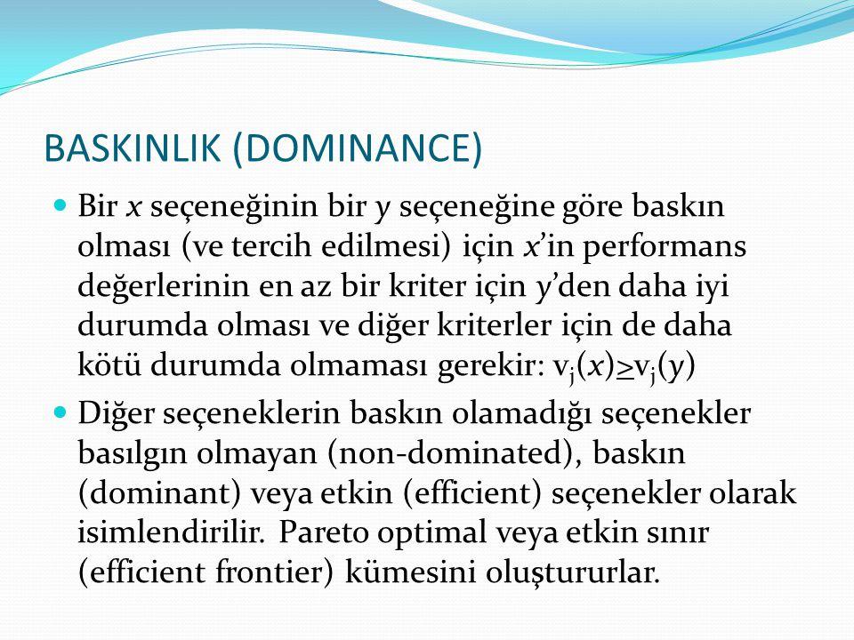 BASKINLIK (DOMINANCE) Bir x seçeneğinin bir y seçeneğine göre baskın olması (ve tercih edilmesi) için x'in performans değerlerinin en az bir kriter için y'den daha iyi durumda olması ve diğer kriterler için de daha kötü durumda olmaması gerekir: v j (x)>v j (y) Diğer seçeneklerin baskın olamadığı seçenekler basılgın olmayan (non-dominated), baskın (dominant) veya etkin (efficient) seçenekler olarak isimlendirilir.