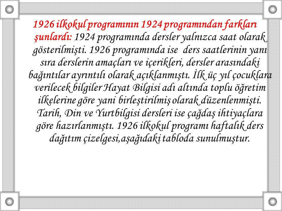 1926 ilkokul programının 1924 programından farkları şunlardı: 1924 programında dersler yalnızca saat olarak gösterilmişti. 1926 programında ise ders s