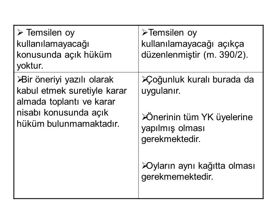  Temsilen oy kullanılamayacağı konusunda açık hüküm yoktur.  Temsilen oy kullanılamayacağı açıkça düzenlenmiştir (m. 390/2).  Bir öneriyi yazılı ol