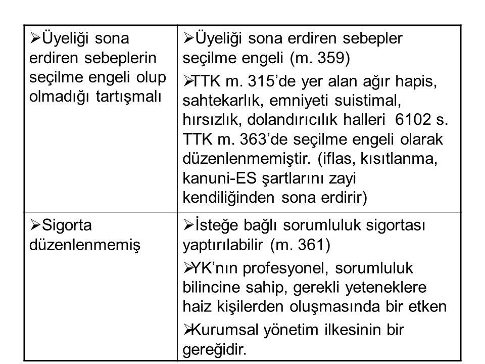  Üyeliği sona erdiren sebeplerin seçilme engeli olup olmadığı tartışmalı  Üyeliği sona erdiren sebepler seçilme engeli (m. 359)  TTK m. 315'de yer