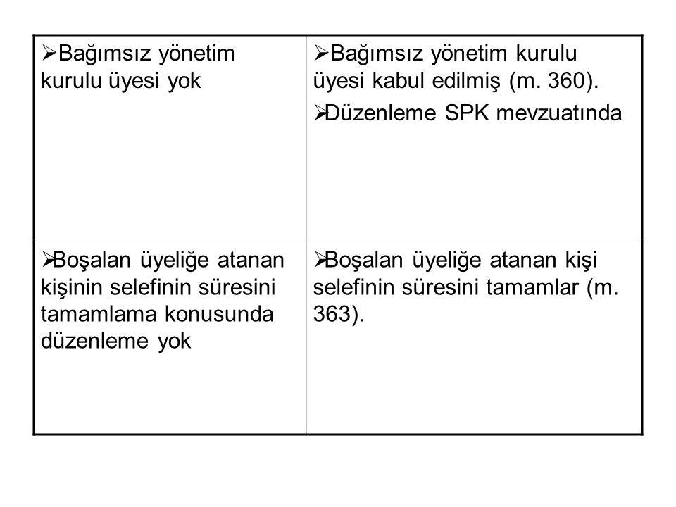  Bağımsız yönetim kurulu üyesi yok  Bağımsız yönetim kurulu üyesi kabul edilmiş (m. 360).  Düzenleme SPK mevzuatında  Boşalan üyeliğe atanan kişin