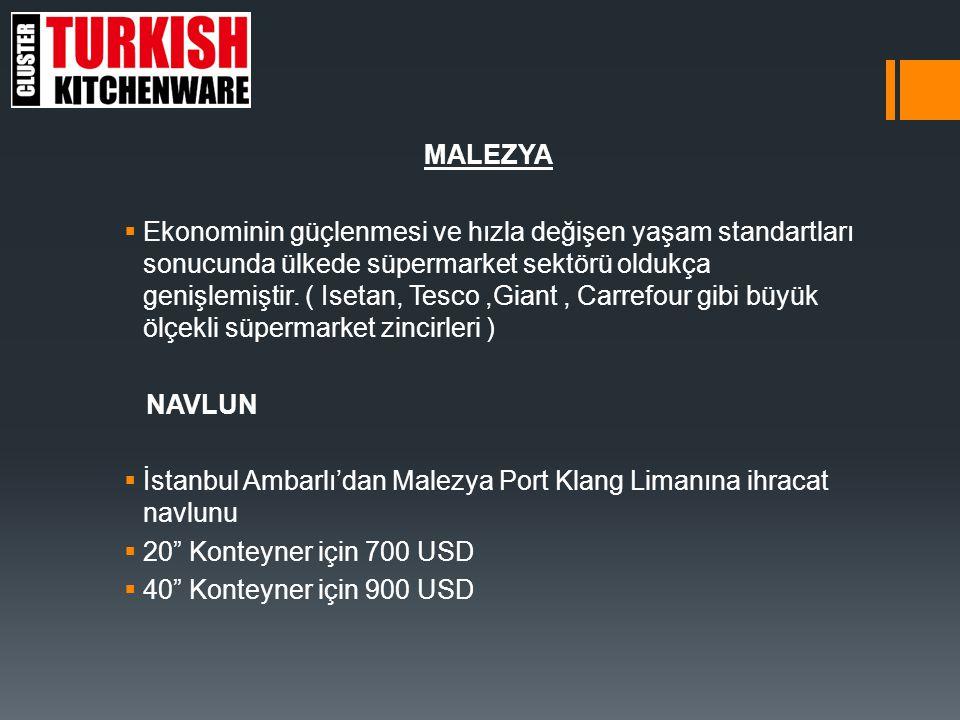 MALEZYA RETAIL TUR  Parkson Mağazası, Aeon Big, Ace, Metrrojaya, Williams- Sonoma ve Robinsons mağazaları ziyaret edildi.