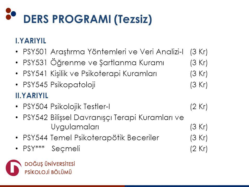DERS PROGRAMI (Tezsiz) I.YARIYIL PSY501 Araştırma Yöntemleri ve Veri Analizi-I (3 Kr) PSY531 Öğrenme ve Şartlanma Kuramı (3 Kr) PSY541 Kişilik ve Psik